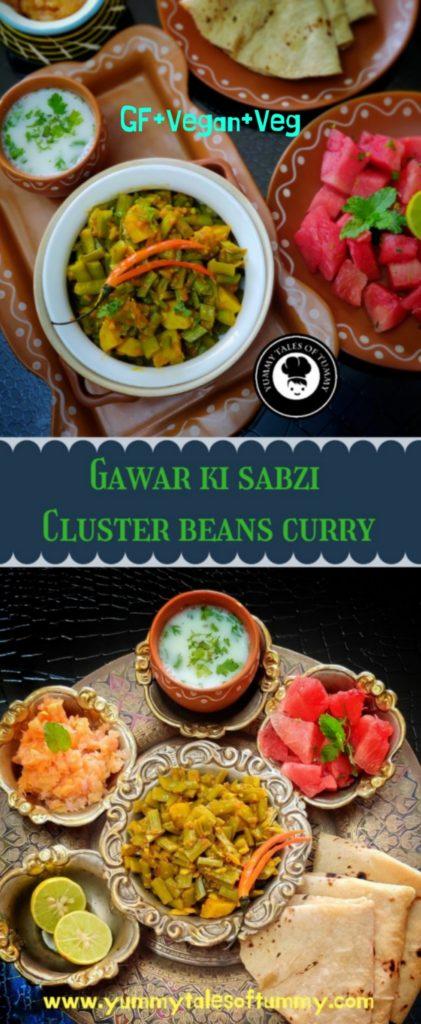 Gawar ki sabzi recipe   Cluster beans curry